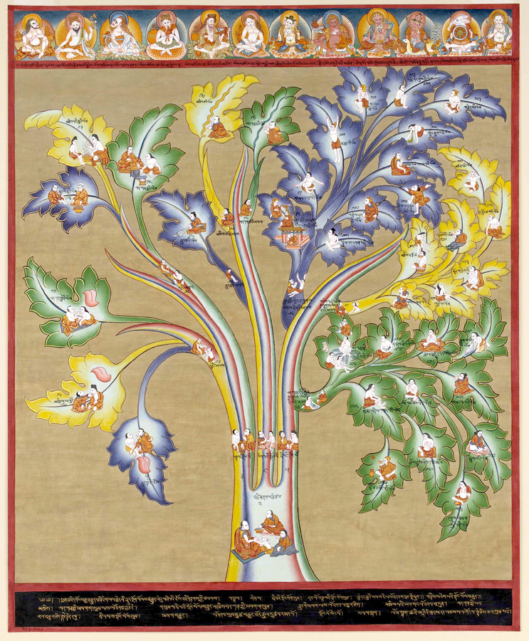 Tibetan Medical Painting - Blue Beryl Treatise of Snagye Gyamtso - Tree of Diagnosis (1653-1705)  https://en.wikipedia.org/wiki/Traditional_Tibetan_medicine