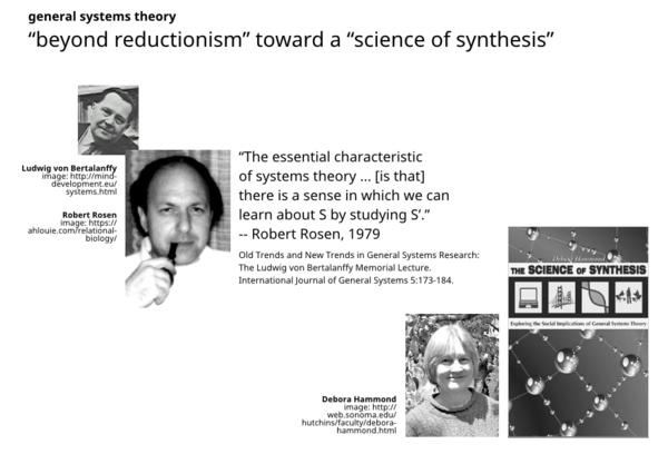 General Systems Theory -- von Bertalanffy, Rosen, Hammond
