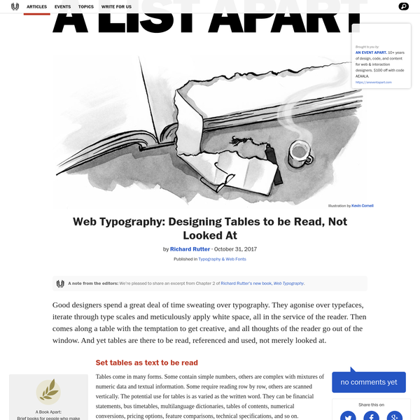 by Published in Richard Rutter Typography & Web Fonts Good designers spend a great deal of time sweating over typography. They agonise over typefaces, iterate through type scales and meticulously apply white space, all in the service of the reader.
