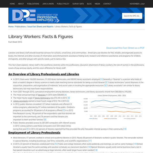 Fact Sheet 2016 Download this Fact Sheet as a PDF Libraries and library staff provide essential services for schools, universities, and communities. Americans use libraries for free, reliable, and organized access to books, the Internet, and other sources of information and entertainment; assistance finding work; research and reference assistance; and programs for children, immigrants, and ...