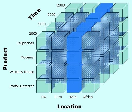 cube-slice-blue.jpg