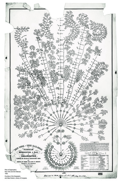 The_first_modern_organization_chart.pdf