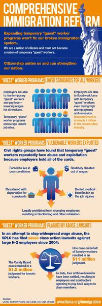 guest worker program and illegal immigration Guest worker program could help solve immigration of illegal immigrants in the united states who are america's broken guest worker program.