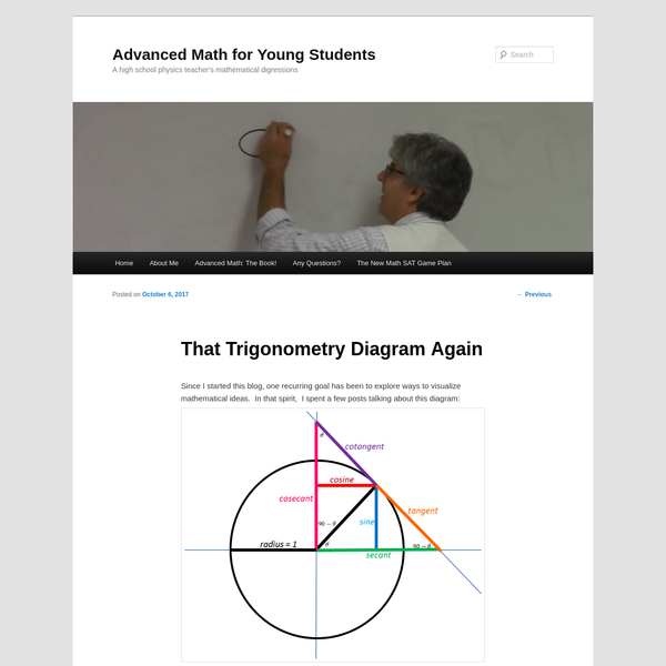 Since I started this blog, one recurring goal has been to explore ways to visualize mathematical ideas. In that spirit, I spent a few posts talking about this diagram: These three posts discuss the development of this diagram: Also Better With Pictures - The Trigonometry Ratios Picturing the Trigonometric Ratios: Step-by-step Trig Pictures, Part III Whenever I show this diagram to students, they seem actually excited to discover the meaning and reasons behind so much trigonometry that they had previously just memorized.