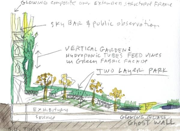 Steven Holl  World Design Park