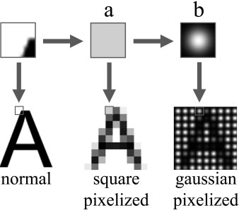 https://www.researchgate.net/figure/7578787_fig2_FIGURE-2-Pixelization-methods-a-square-pixelization-block-averaging-b-Gaussian