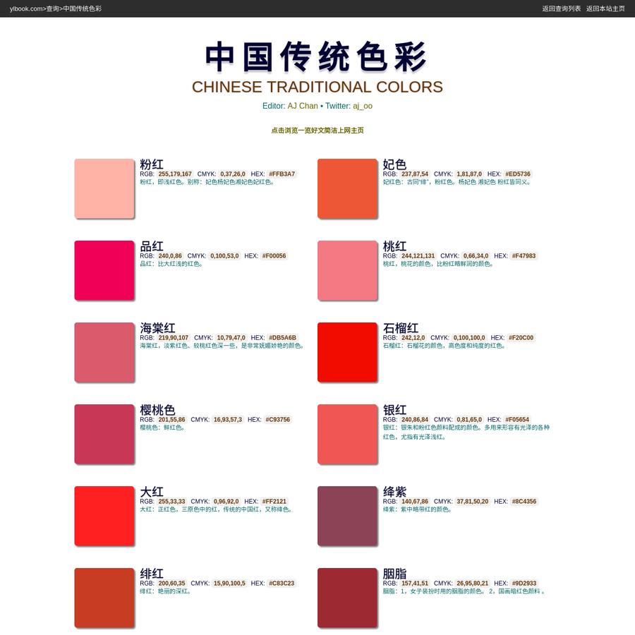 """中国传统色彩颜色表(Chinese traditional colors ):粉红,即浅红色。别称:妃色杨妃色湘妃色妃红色;妃红色:古同""""绯"""",粉红色。杨妃色 湘妃色 粉红皆同义;品红:比大红浅的红色;桃红,桃花的颜色,比粉红略鲜润的颜色。海棠红,淡紫红色、较桃红色深一些,是非常妩媚娇艳的颜色。"""