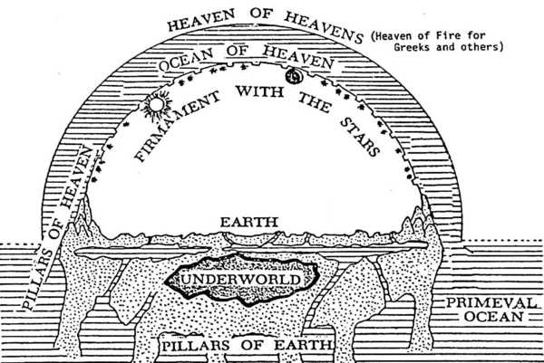 old-testament-cosmology.jpg