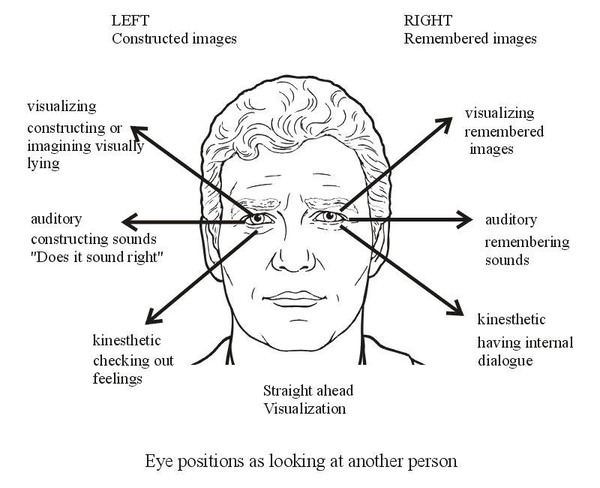 access-someones-thoughts-using-only-their-eye-movements.w1456.jpg
