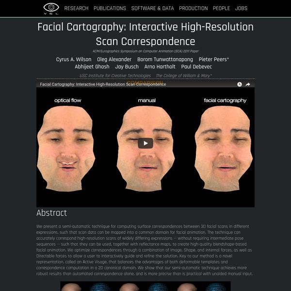Facial Cartography