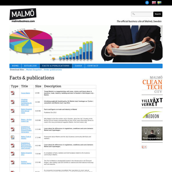 Facts & publications | Malmobusiness.com