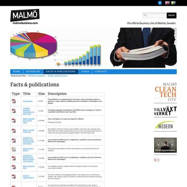 Facts & publications | Malmobusiness.com