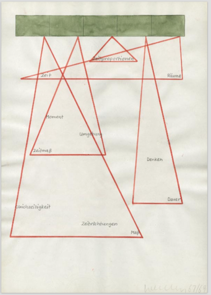 Franz-Erhard-Walther-Drawings5.png