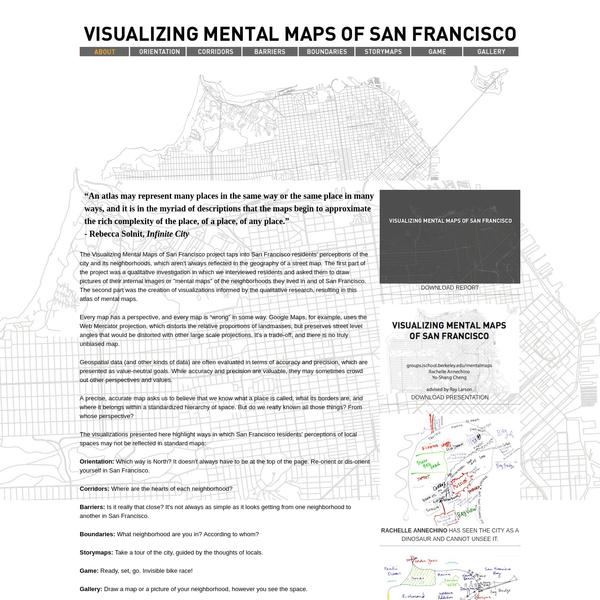 Visualizing Mental Maps of San Francisco