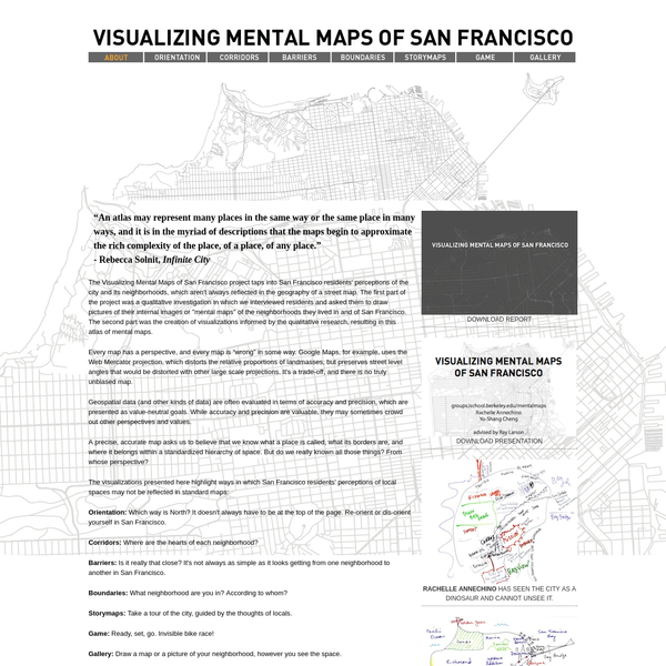 Visualizing Mental Maps of San Francisco