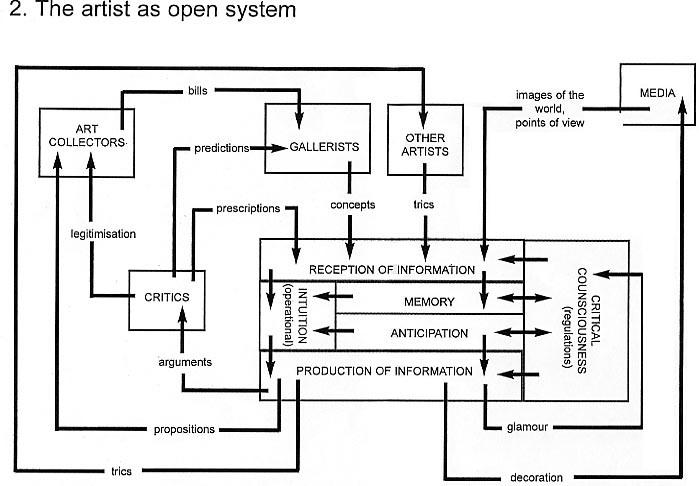 ramo_nash_diagram_2.jpg