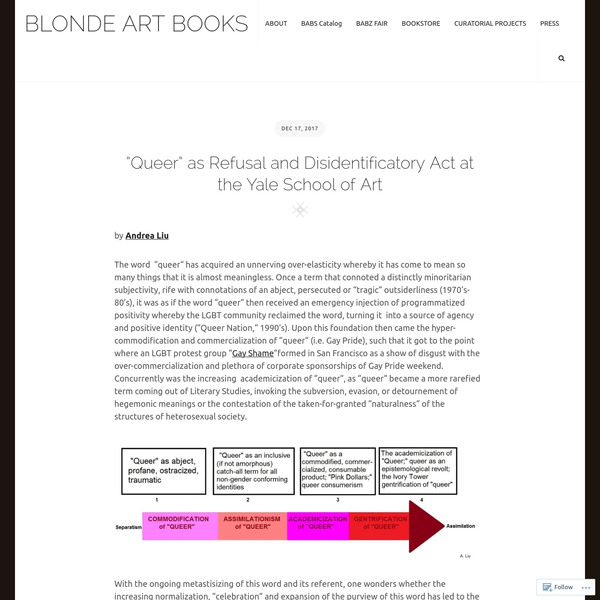 """""""Queer"""" as Refusal and Disidentificatory Act at the Yale School of Art"""