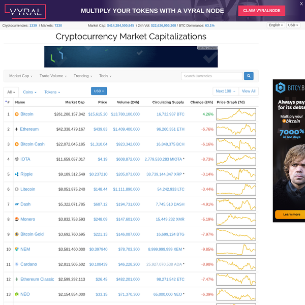 Cryptocurrency market cap rankings, charts, and more