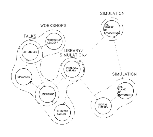 Conference Diagram by Dan Taeyoung