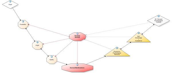 bdoc-model.jpg