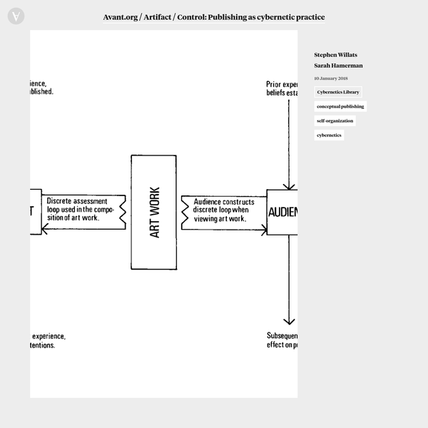 Control: Publishing as cybernetic practice