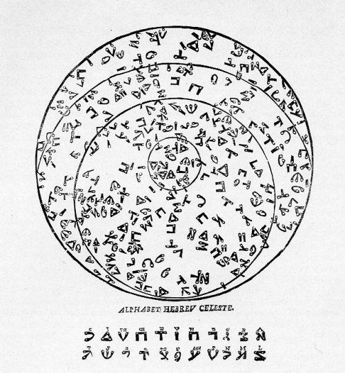 Celestial Hebrew alphabet Source