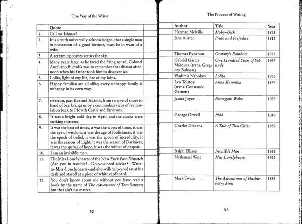 FirstLines.pdf