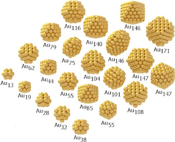 Figure-7-Virtual-sample-set-of-relaxed-gold-nanoparticles-of-different-sizes-and-shapes.png