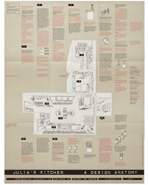 Julia [Childs'] Kitchen: A Design Anatomy, Design Quarterly 104