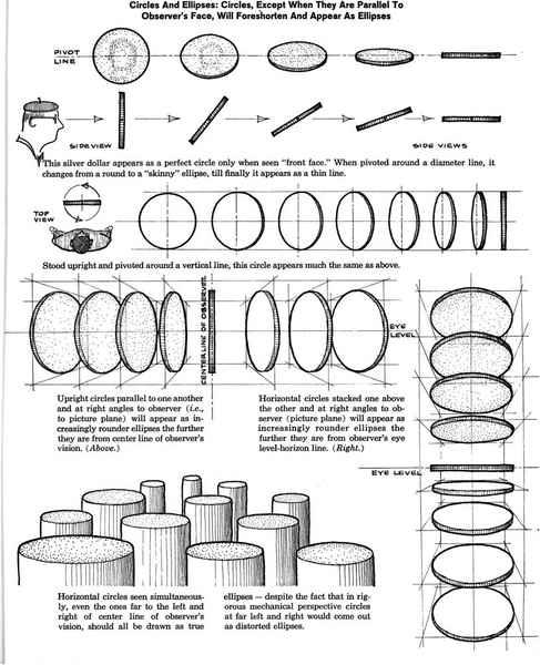 1850_111_194-foreshortened-cylinder.jpg