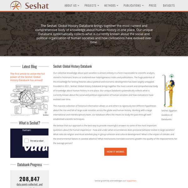Seshat: Global History Databank