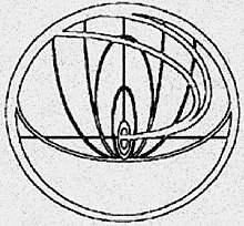 John Titor time travel insignia