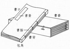253aaabd24c5388c3743bea4752f01ff-ancient-china-book-binding.jpg