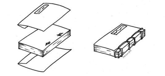 Chinese-book-thread-binding-diagram-FMcLees-resized-534.jpg