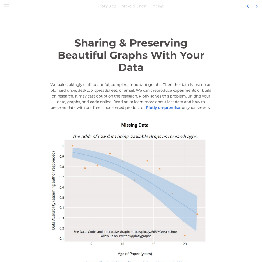 We painstakingly craft beautiful, complex, important graphs. Then the data is lost on an old hard drive, desktop, spreadsheet, or email. We can't reproduce experiments or build on research. It may cast doubt on the research. Plotly solves this problem, uniting your data, graphs, and code online.