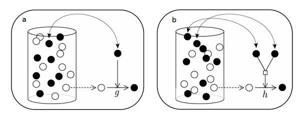 Nonequilibrium Entropic Bounds for Darwinian Replicators
