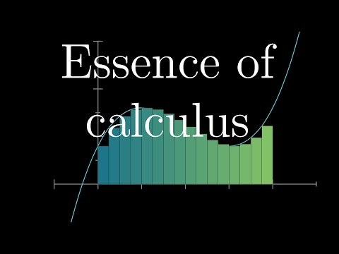 Essence of calculus, chapter 1