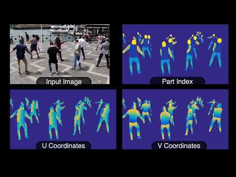 DensePose: Dense Human Pose Estimation In The Wild