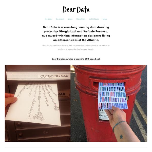 Dear Data, Giorgia Lupi & Stefanie Posavec
