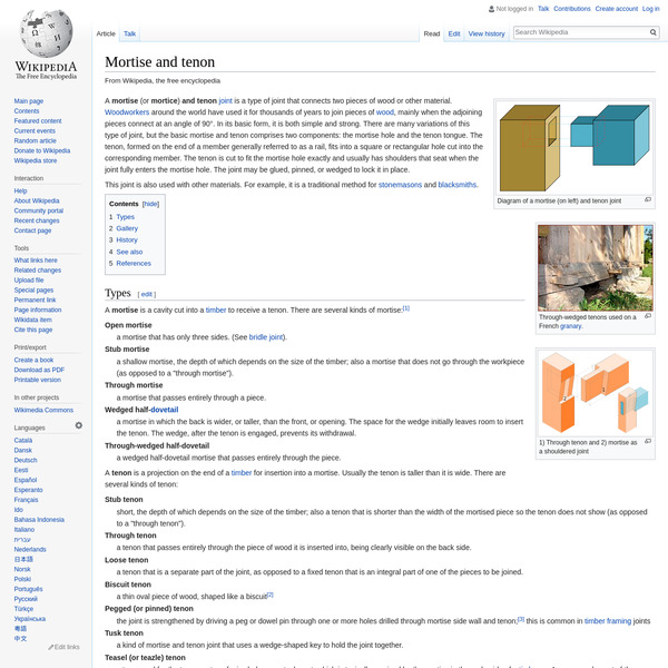 Mortise and tenon - Wikipedia