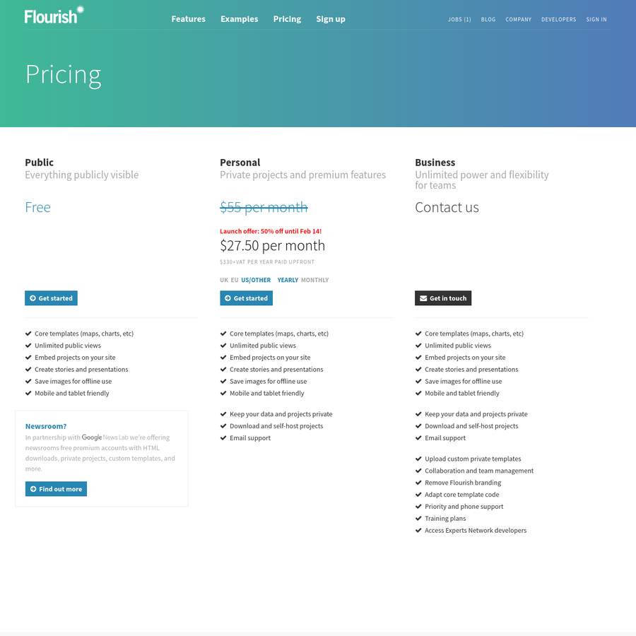 Flourish is the most powerful platform for data visualisation and storytelling