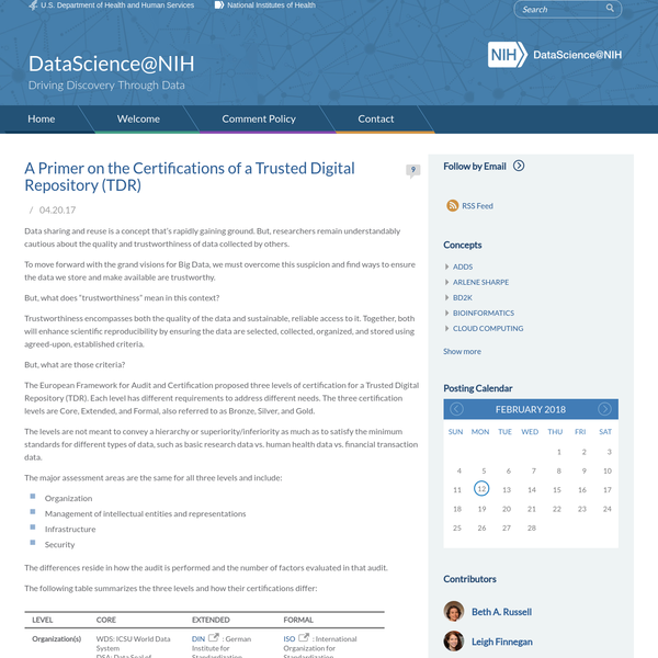 Official website of Data science at NIH, harnessing Big Data to advance research in biomedical sciences coordinated by the NIH Scientific Data Council and the NIH Office of the Associate Director for Data Science (ADDS).