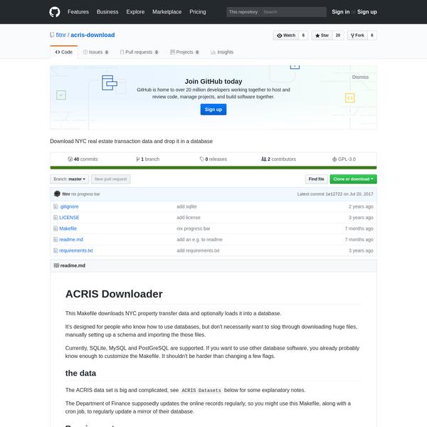 fitnr/acris-download