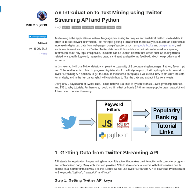 Are na / An Introduction to Text Mining using Twitter