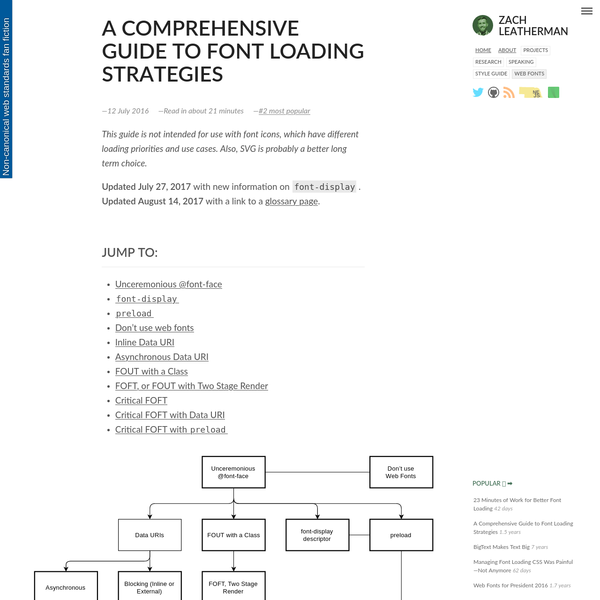 A Comprehensive Guide to Font Loading Strategies-zachleat.com
