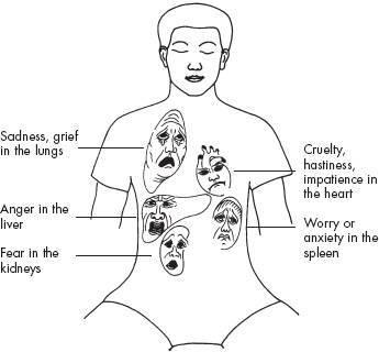 negative-emotions-2.jpg