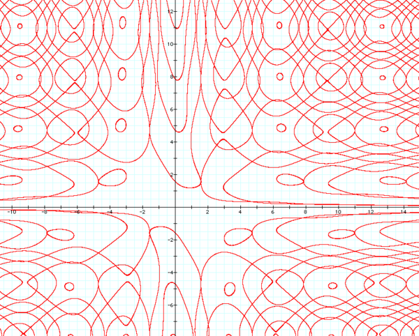sinusoid_implicit_flame.png