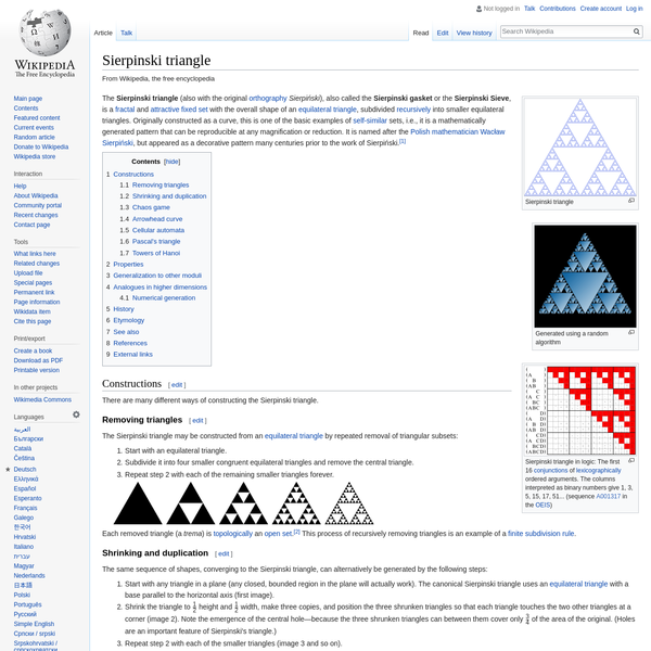 Sierpinski triangle - Wikipedia