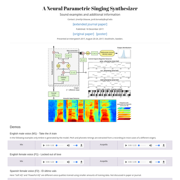 A Neural Parametric Singing Synthesizer