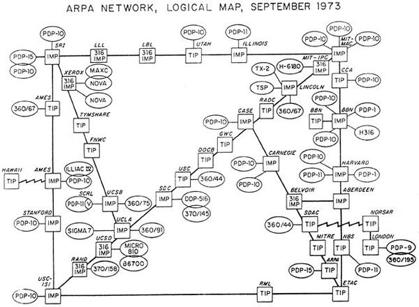 https://www.weforum.org/agenda/2017/11/this-is-what-the-entire-internet-looked-like-in-1973?utm_content=buffer16cfa&utm_medium=social&utm_source=twitter.com&utm_campaign=buffer